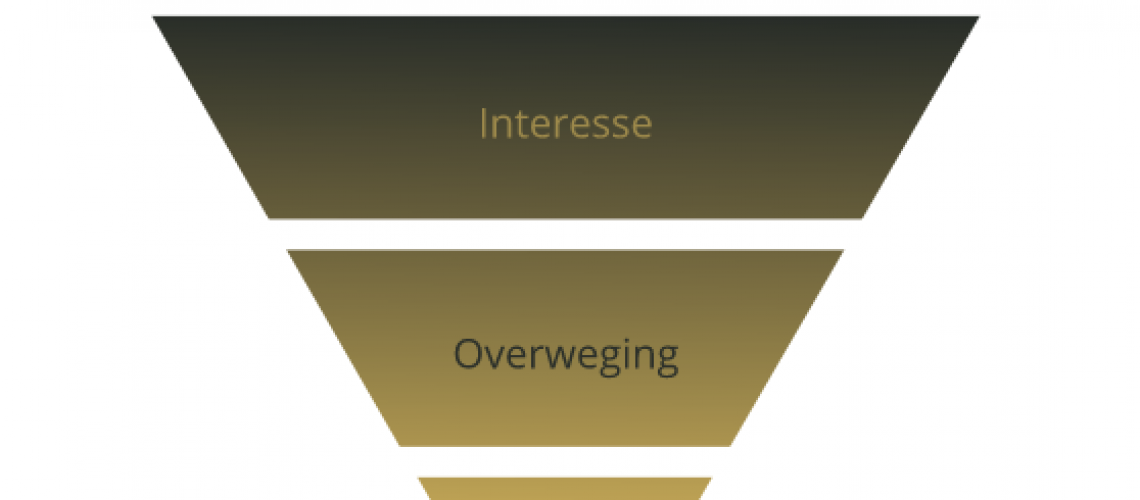 marketing salesfunnel